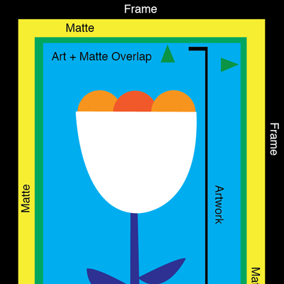 quick simple frame matte guide diagrams strawberryluna